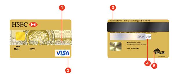 Các tiêu chí phân loại thẻ tín dụng 2