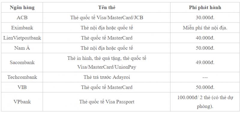 Cách phân biệt th 1ẻ trả trước và thẻ ghi nợ