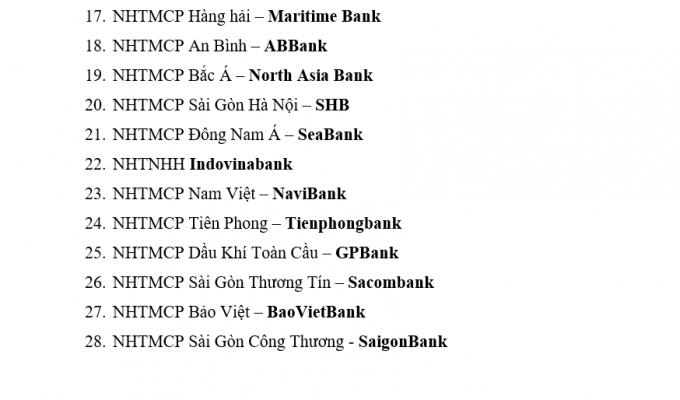 Thẻ techcombank rút được ở ngân hàng nào 2